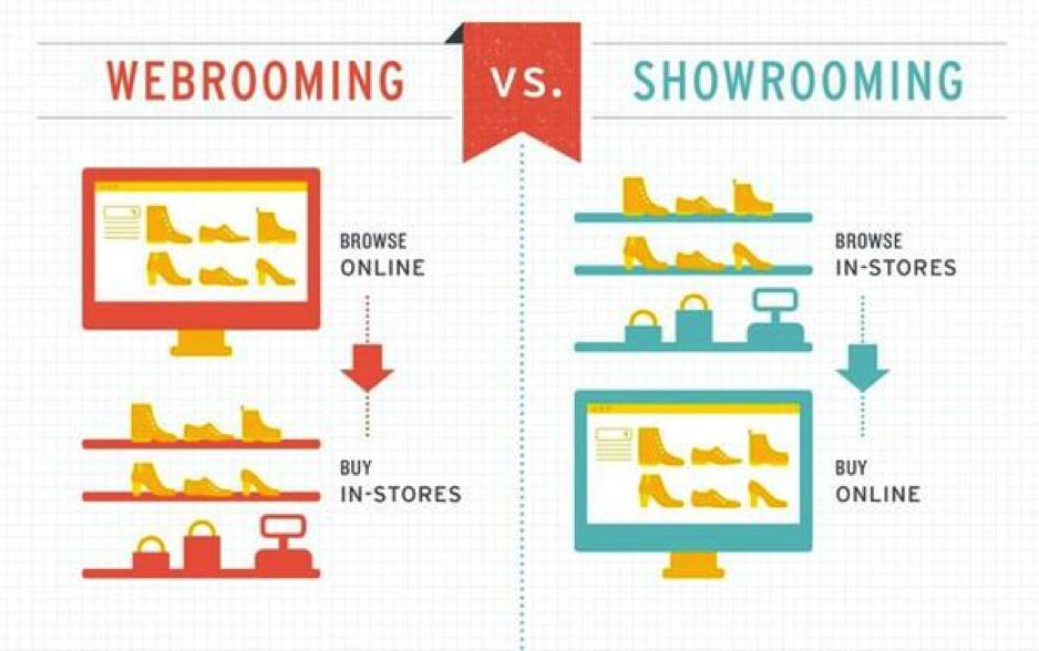 web grooming